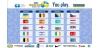 Srbija je u grupi D sa aktuelnim Svetskim prvacima Češkom!